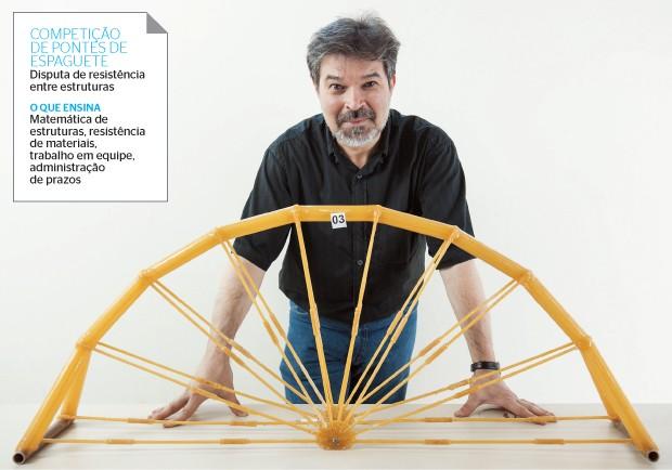 Como montar uma ponte de macarrão