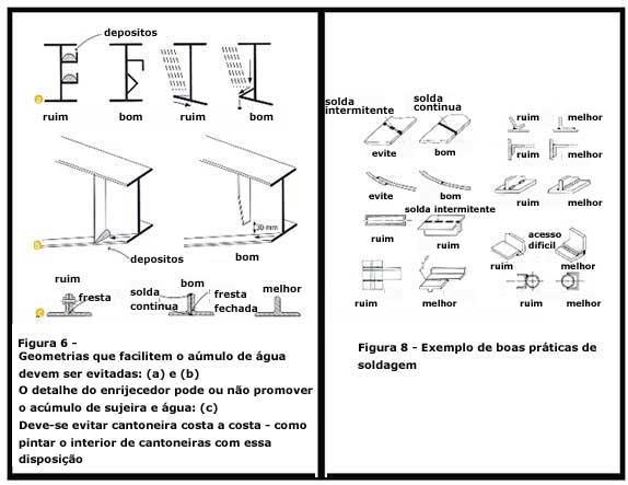 Projeto de estrutura e os arquitetos!
