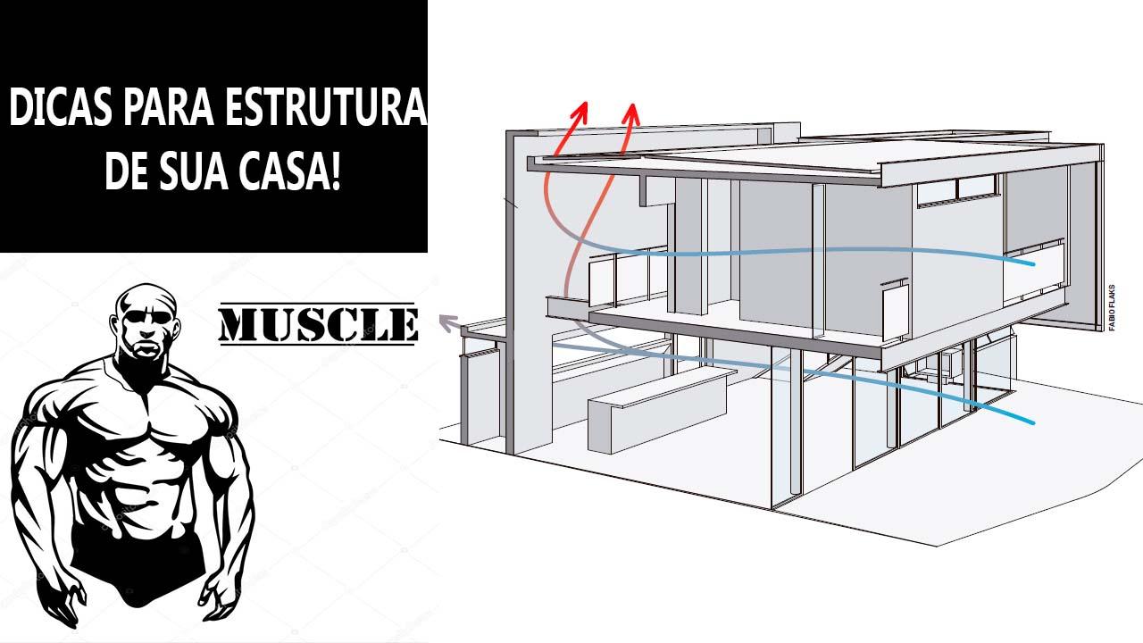 Estrutura de uma casa