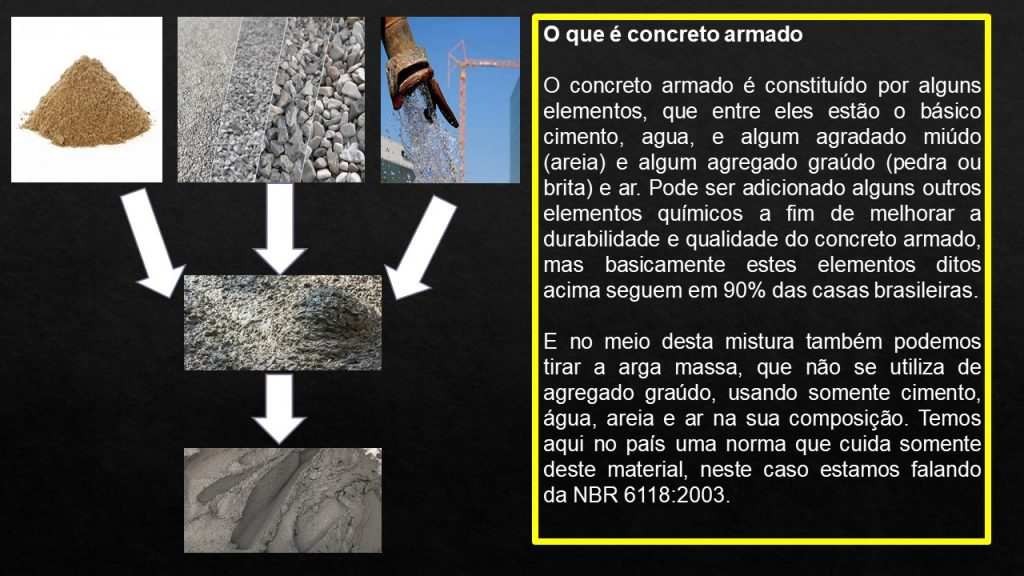 Concreto armado no Brasil