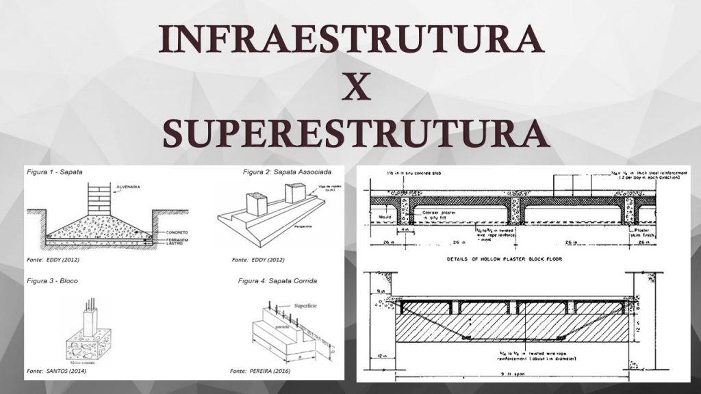 Infraestrutura e superestrutura o que são