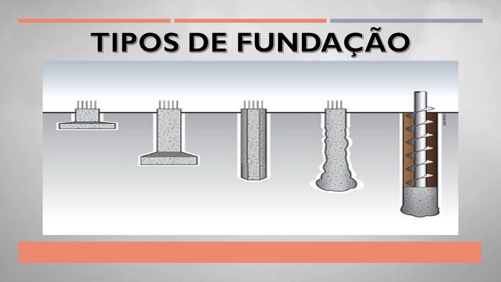 Tipos de fundações na construção civil