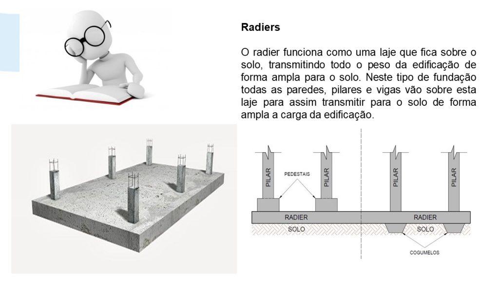 fundações diretas ou rasas (1)