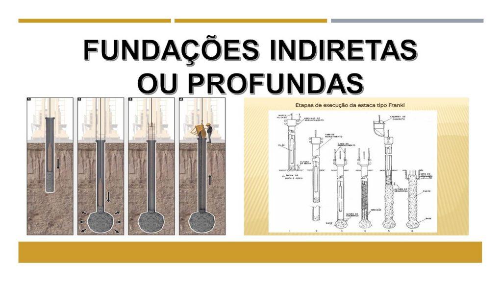 fundações indiretas ou profundas (1)